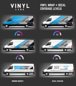 Vinyl-labs-converage